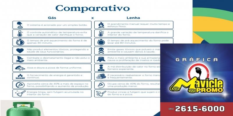 Comparativo gás x lenha